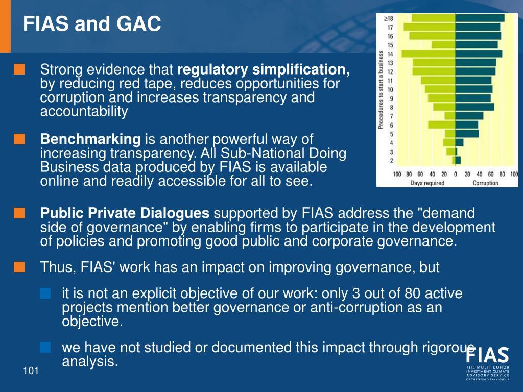 FIAS and GAC