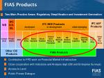 fias products