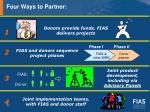 four ways to partner