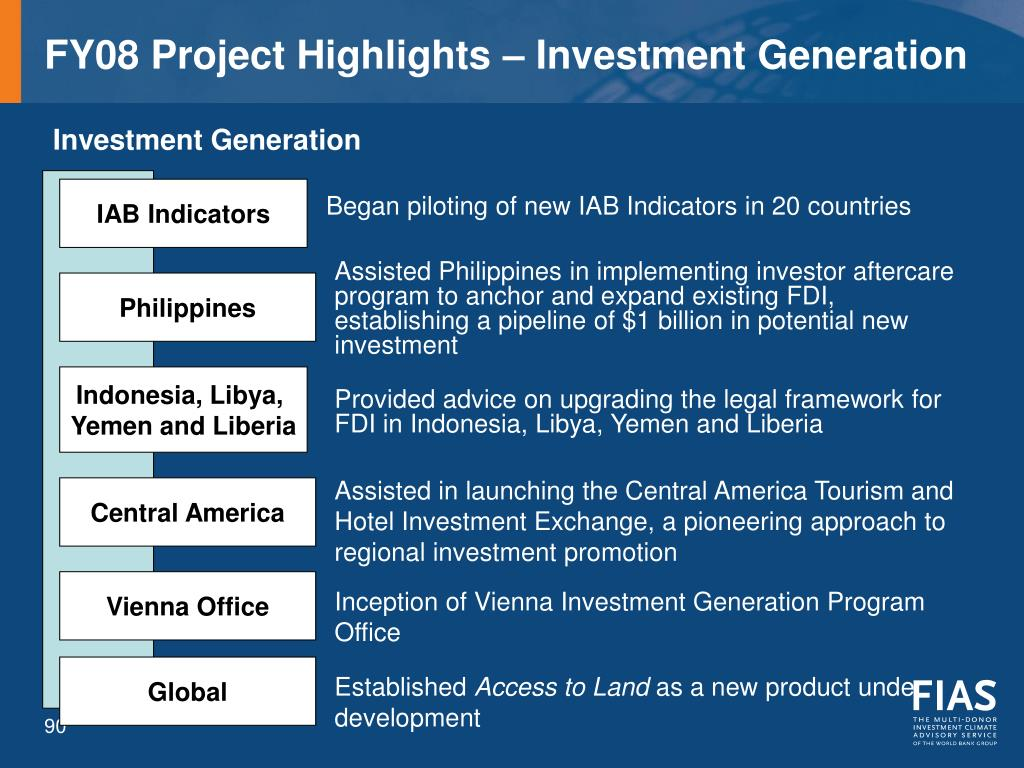 FY08 Project Highlights – Investment Generation