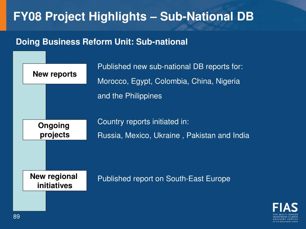 FY08 Project Highlights – Sub-National DB
