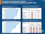 investing across borders project examples of preliminary results from pilot tests