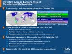 investing across borders project timeline and deliverables