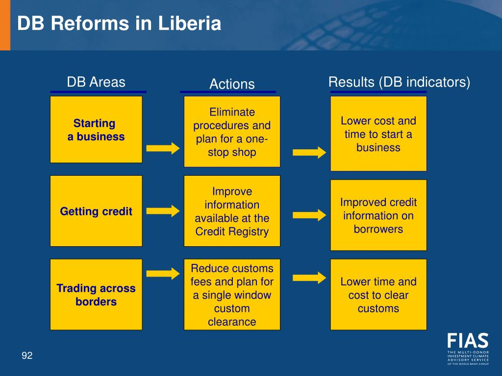 DB Reforms in Liberia