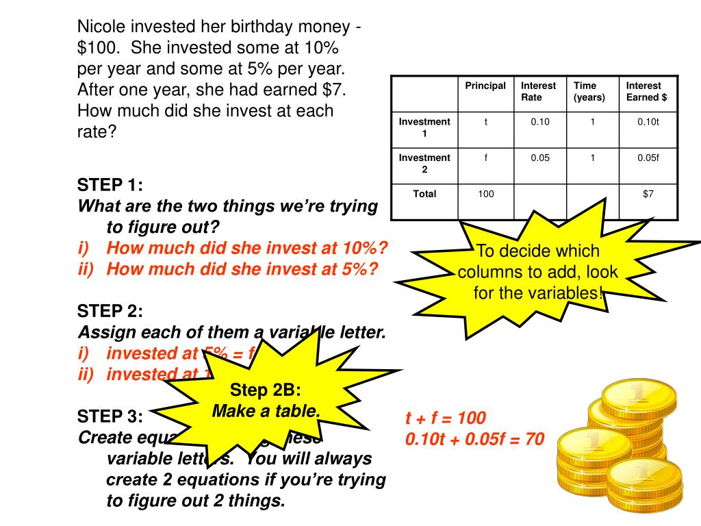 Nicole invested her birthday money - $100.  She invested some at 10% per year and some at 5% per year.  After one year, she had earned $7.  How much did she invest at each rate?