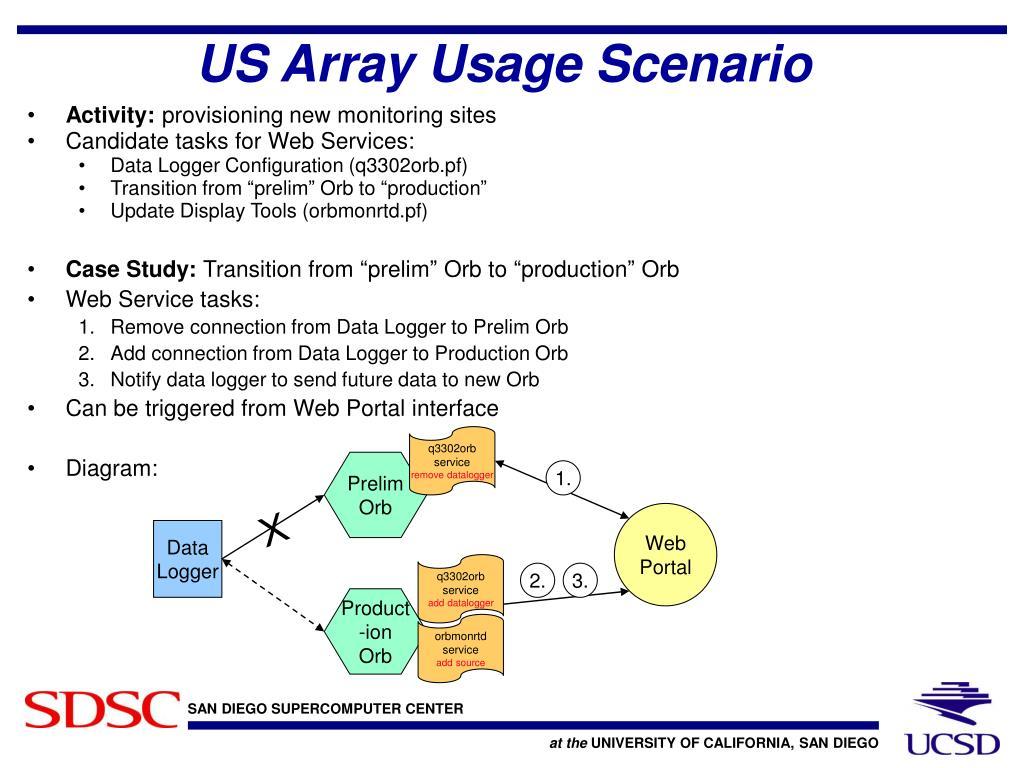 US Array Usage Scenario