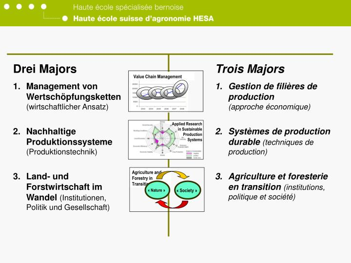 Applied Research in Sustainable Production Systems