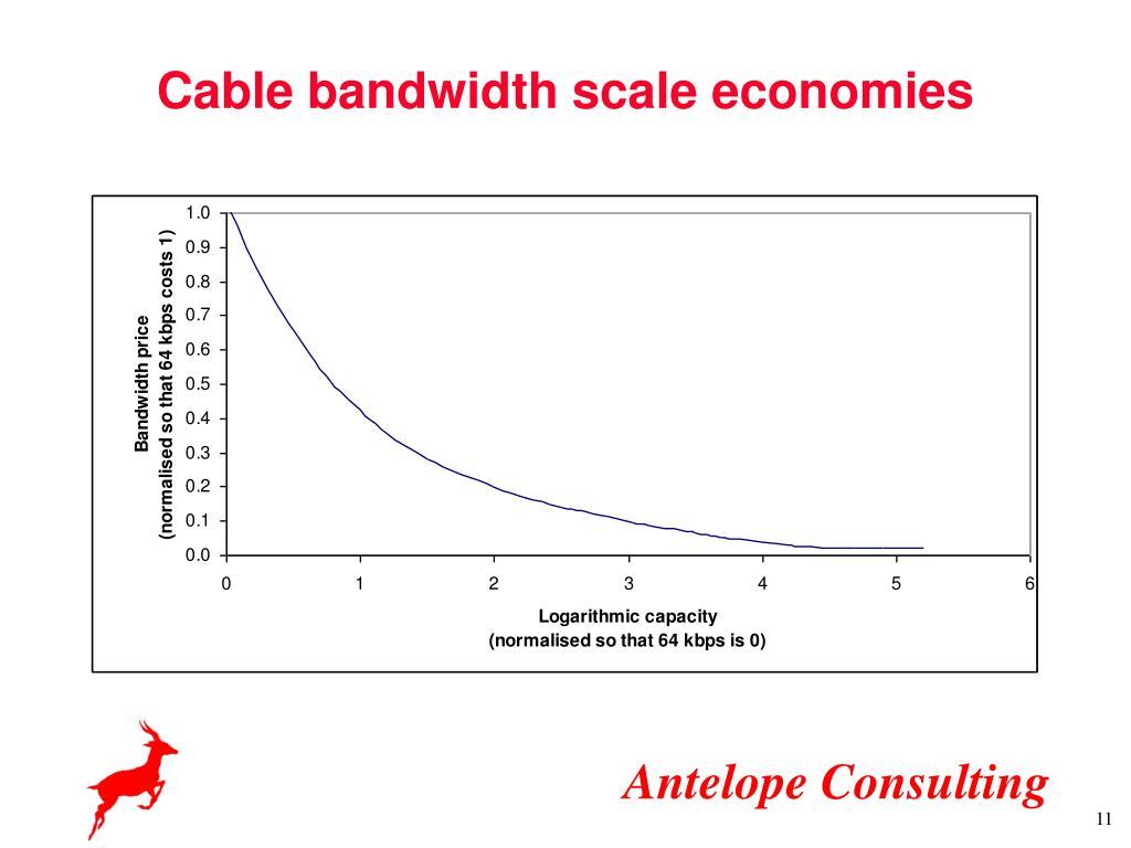 Cable bandwidth scale economies