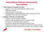 international internet connectivity two markets