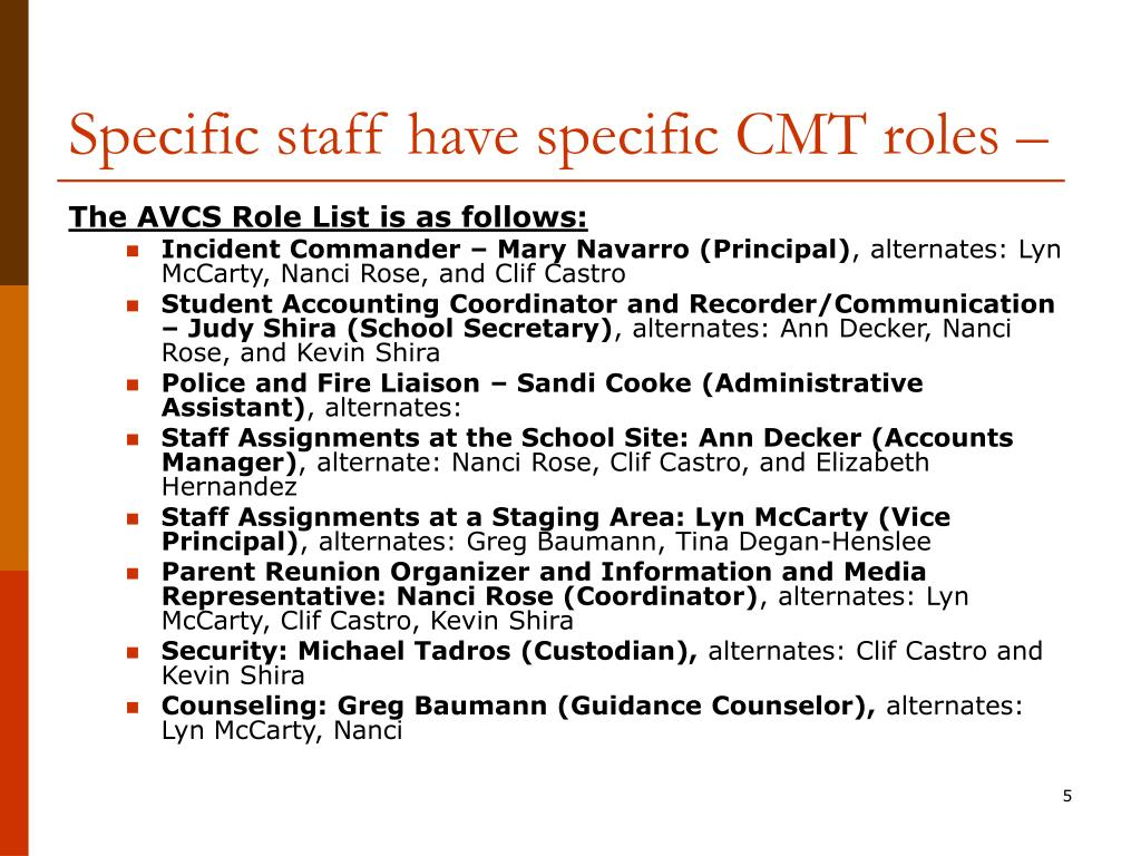 Specific staff have specific CMT roles –