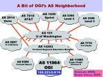 a bit of ogi s as neighborhood