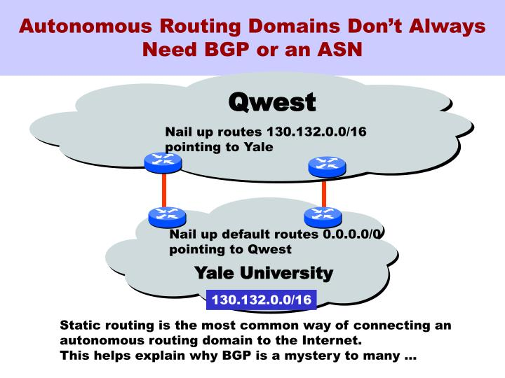 Autonomous Routing Domains Don't Always Need BGP or an ASN