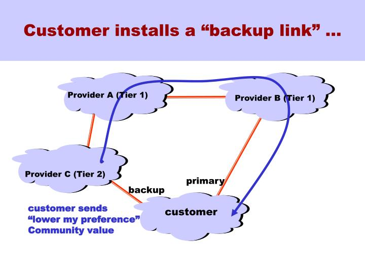 "Customer installs a ""backup link"" …"