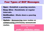 four types of bgp messages