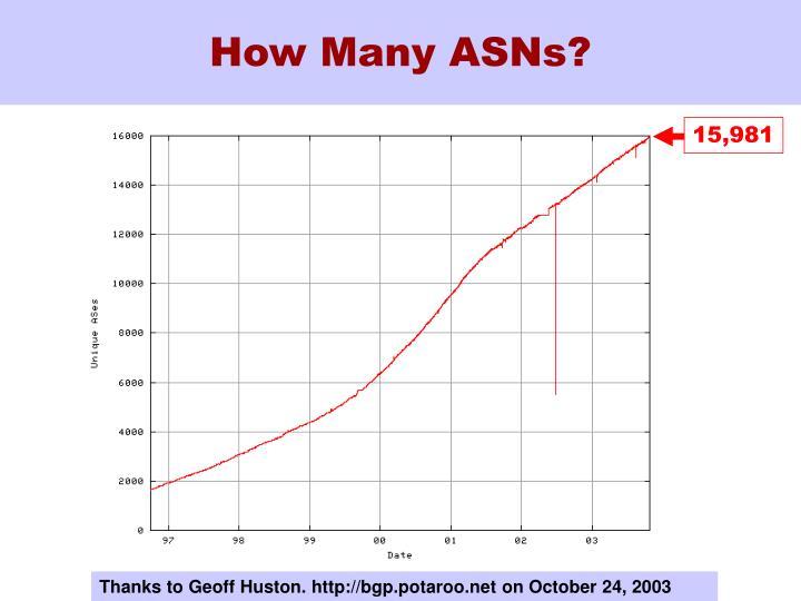 How Many ASNs?