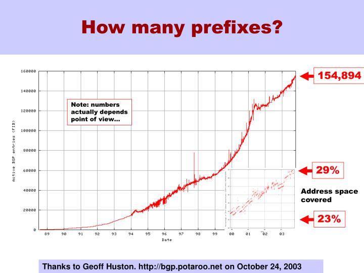 How many prefixes?