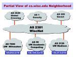 partial view of cs wisc edu neighborhood