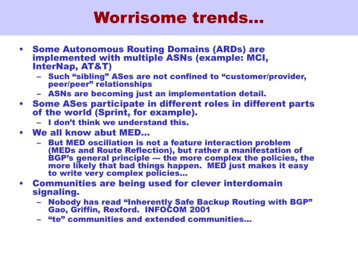 Worrisome trends…
