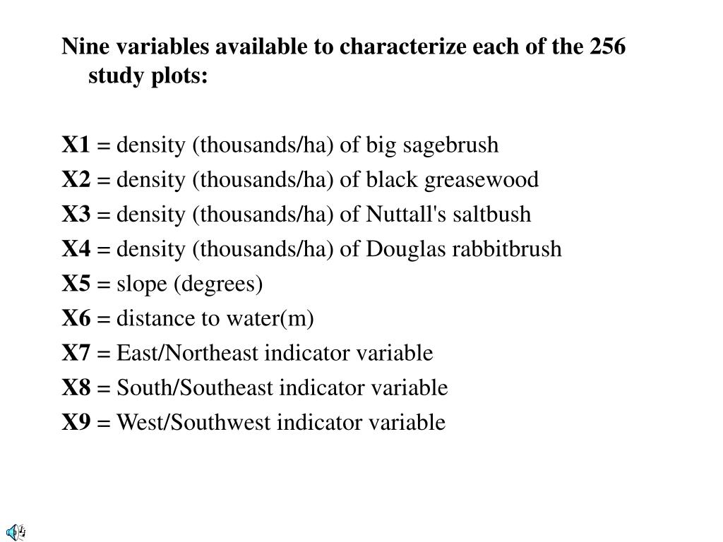 Nine variables available to characterize each of the 256 study plots: