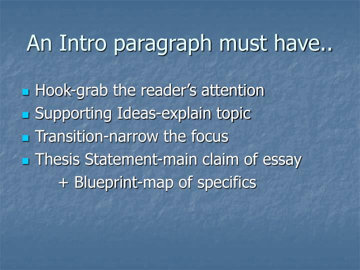An Intro paragraph must have..