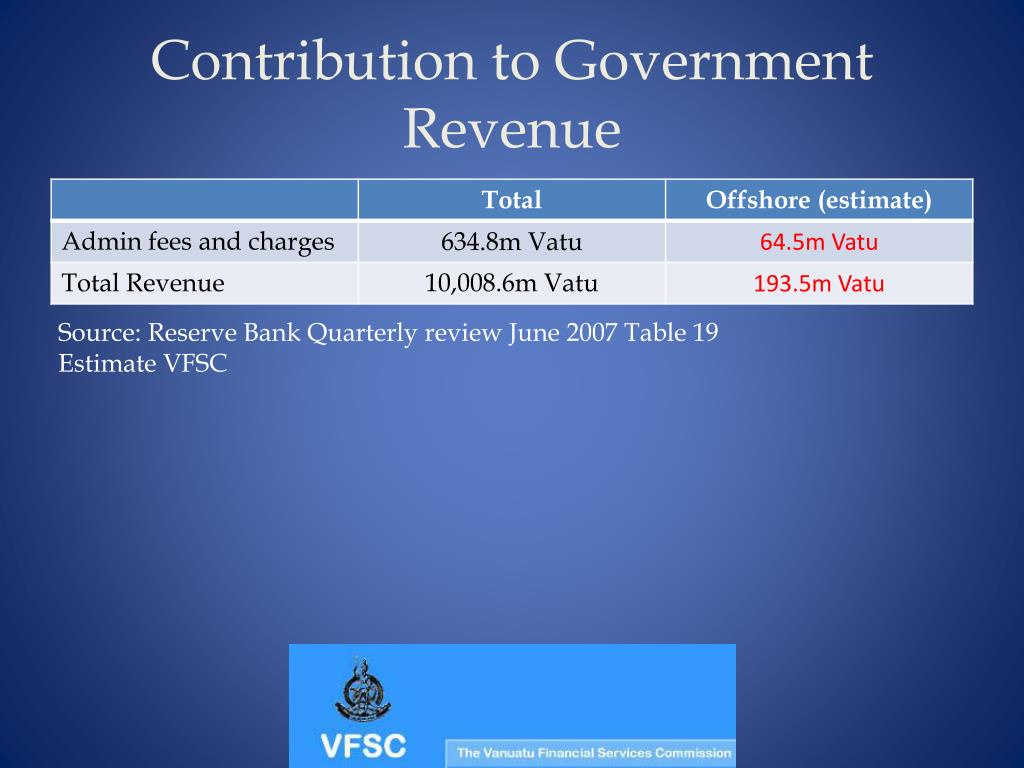 Contribution to Government Revenue