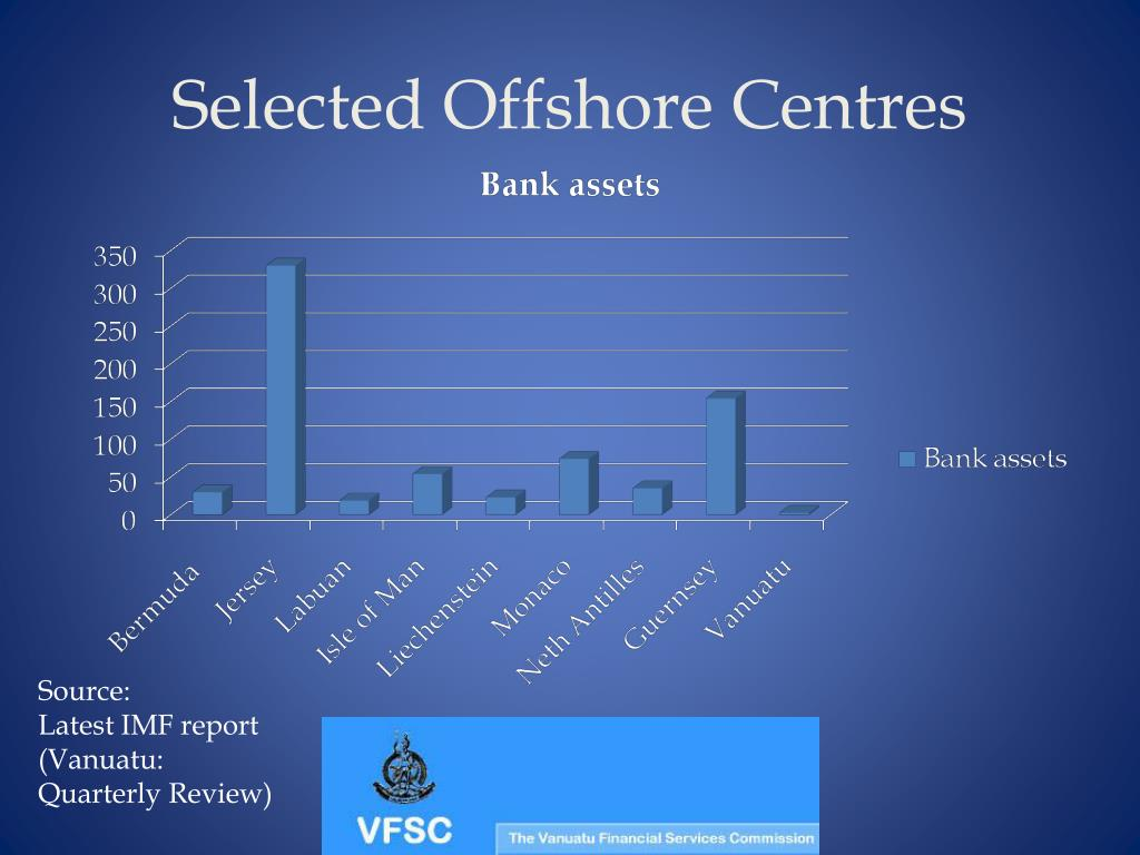 Selected Offshore Centres