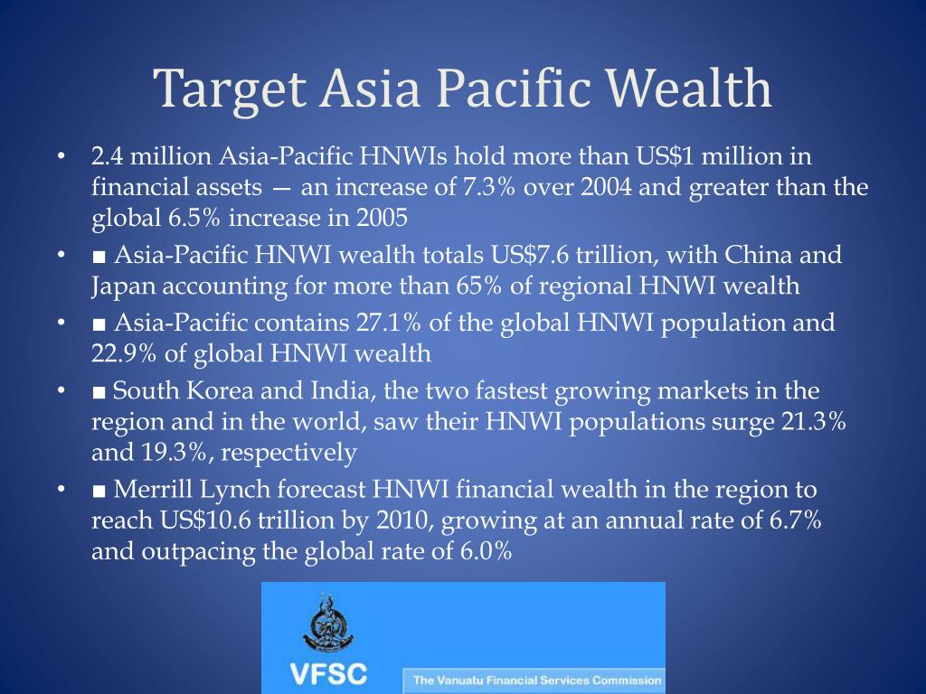 Target Asia Pacific Wealth
