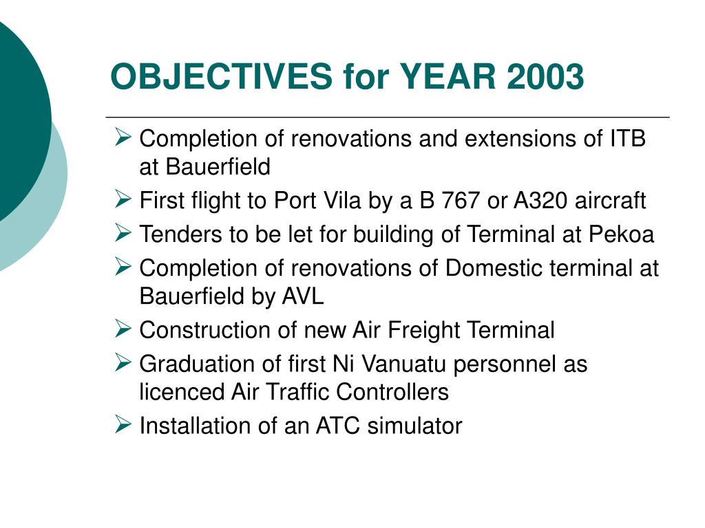 OBJECTIVES for YEAR 2003