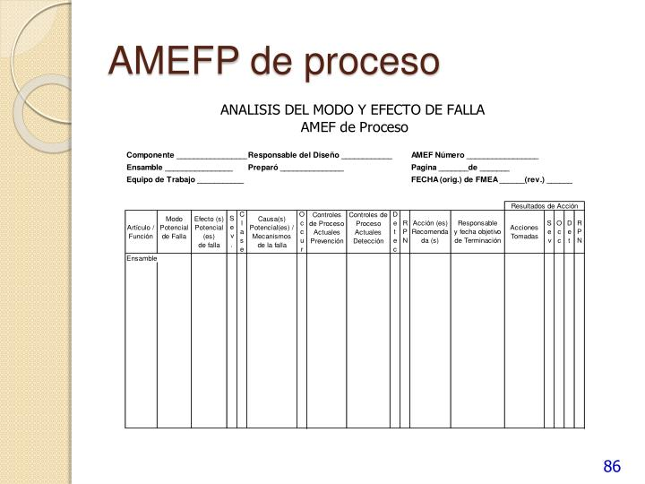 AMEFP