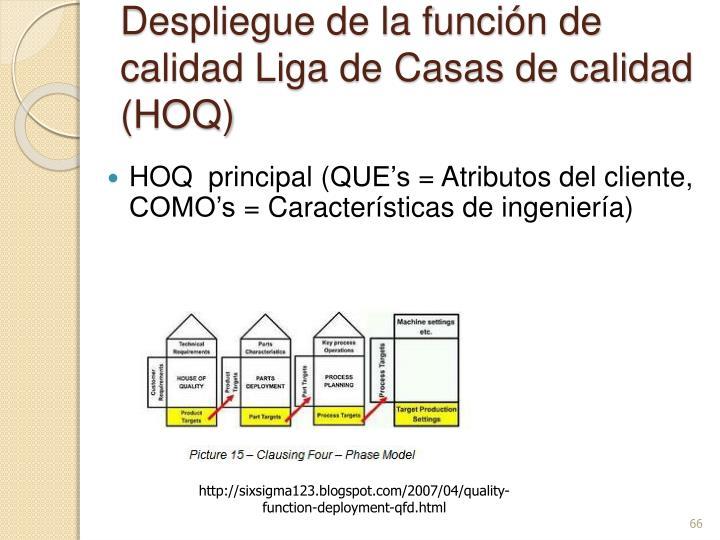 Despliegue de la función de calidad Liga de Casas de calidad (