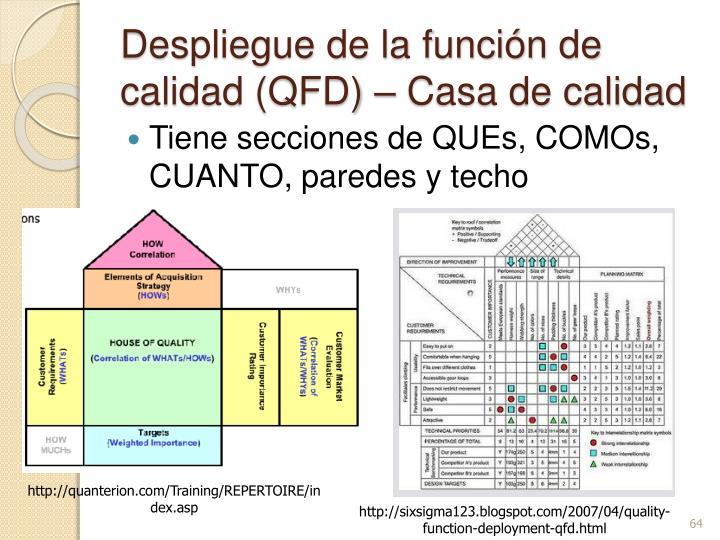 Despliegue de la función de calidad (