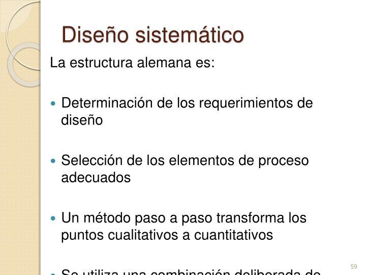 Diseño sistemático