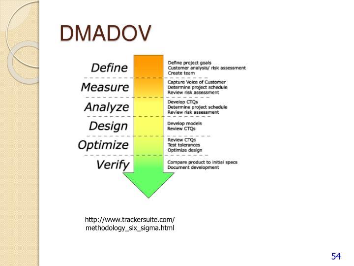 DMADOV
