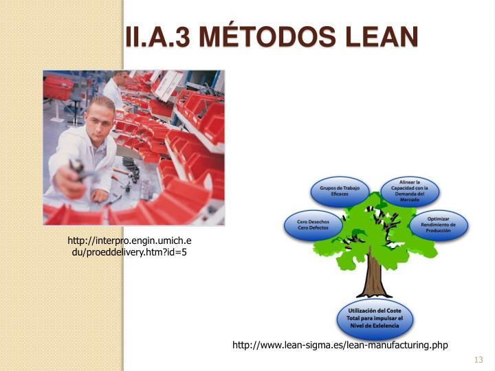 ii.a.3 métodos lean
