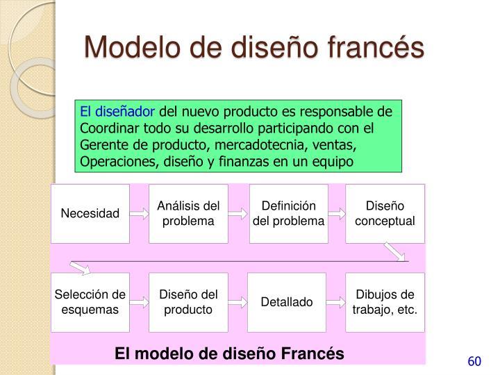 Modelo de diseño francés