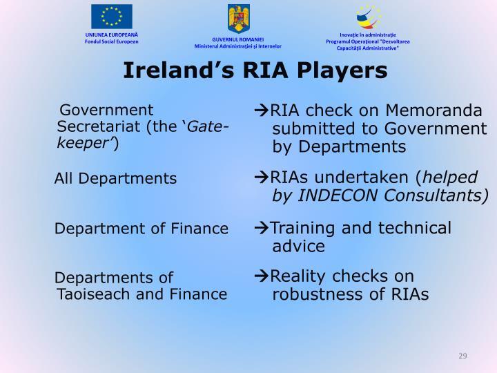 Ireland's RIA Players