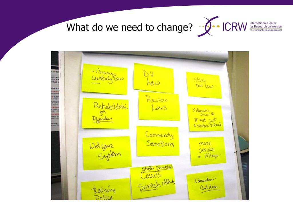 What do we need to change?