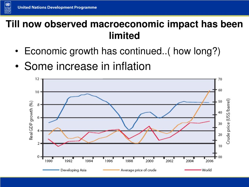 Economic growth has continued..( how long?)