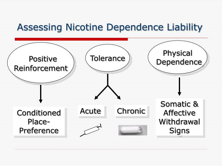Assessing Nicotine Dependence Liability