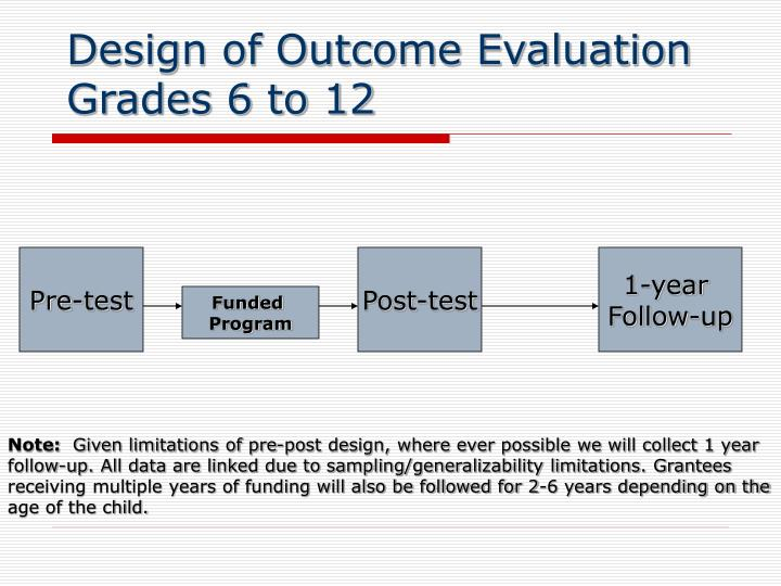 Design of Outcome Evaluation