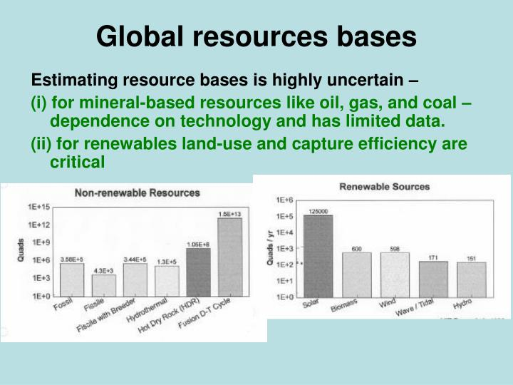 Global resources bases