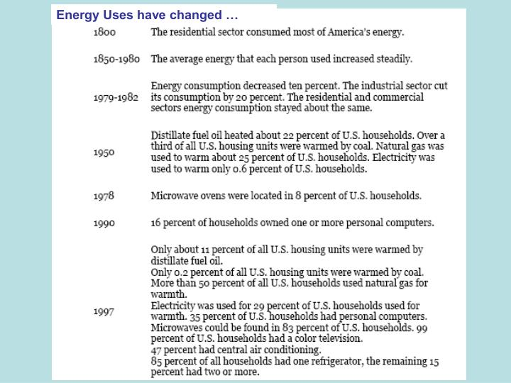 Energy Uses have changed …