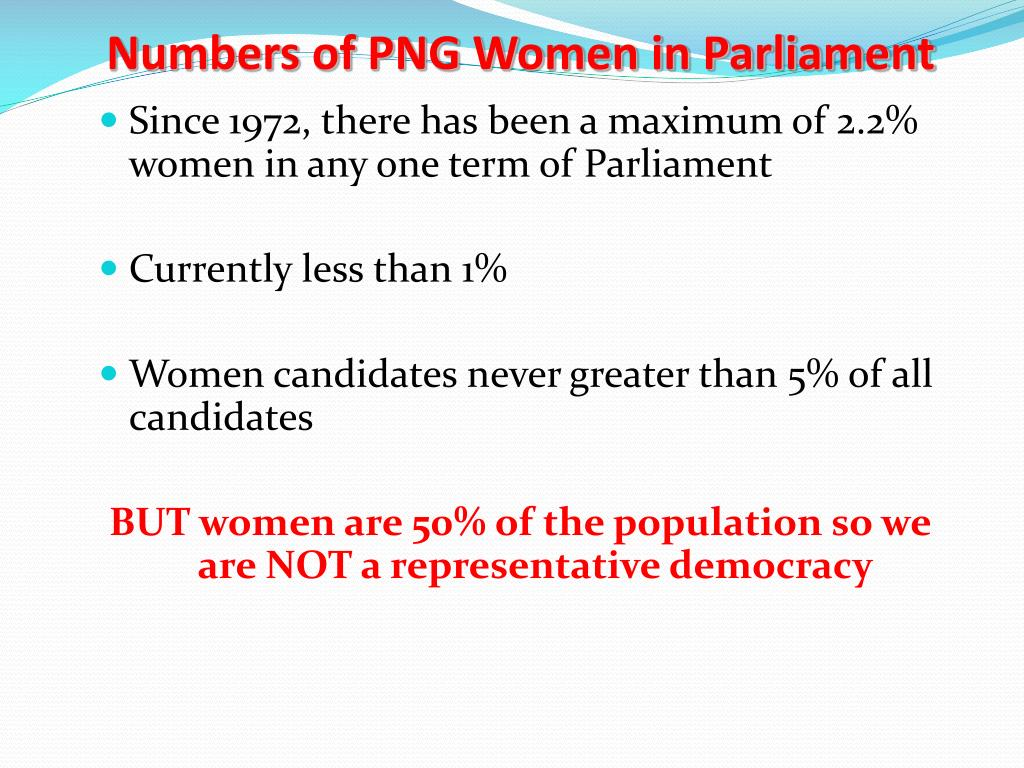 Numbers of PNG Women in Parliament
