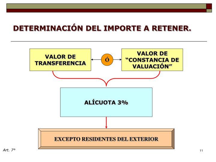 DETERMINACIÓN DEL IMPORTE A RETENER.