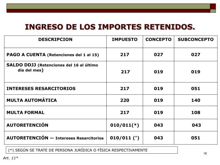 INGRESO DE LOS IMPORTES RETENIDOS.
