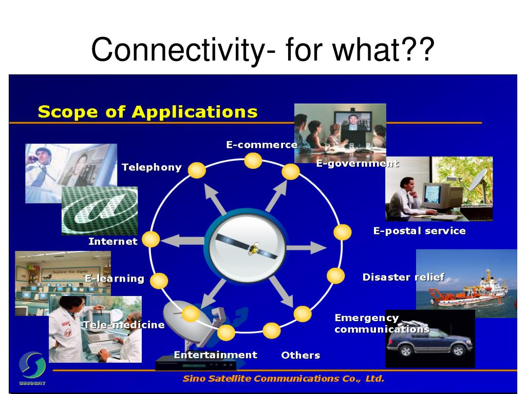 Connectivity- for what??