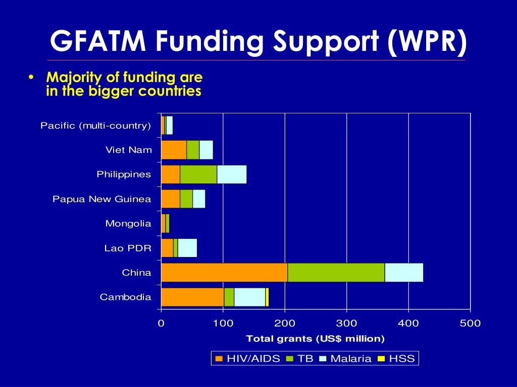 GFATM Funding Support (WPR)