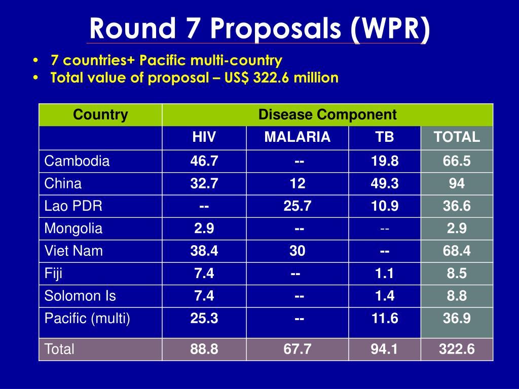 Round 7 Proposals (WPR)
