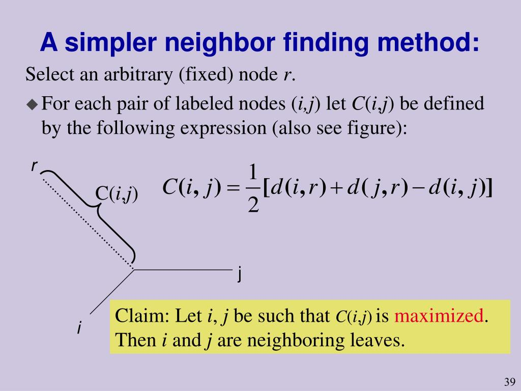 A simpler neighbor finding method: