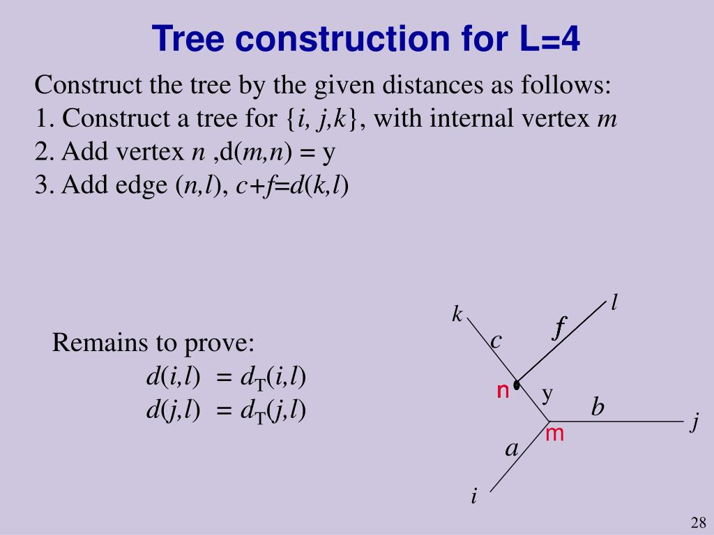 Tree construction for L=4